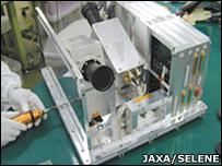 HD camera (Jaxa)
