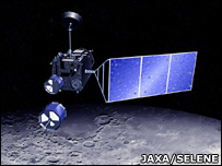 Selene (Jaxa)