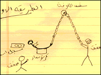Sketch by Khaled al-Maqtari showing how he was suspended above a water crate in Abu Ghraib (Photo: Amnesty International)