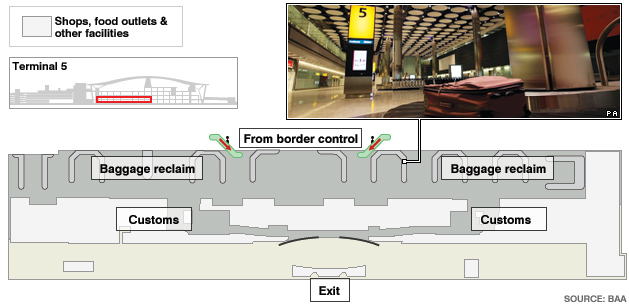 Graphic of T5 arrivals