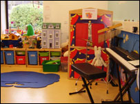 The music therapy room