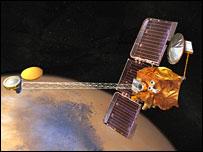 Mars Odyssey (Nasa)