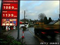 Petrol station prices in November 2007