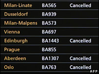 Heathrow departure board