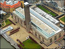 Aerial view of Tate Modern