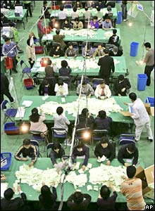 Ballots counted in Seoul on Wednesday