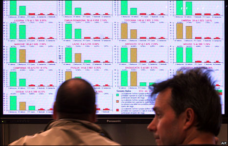 People look at a video screen in Rome's Interior Ministry showing Italian electoral projections by region, 14 April, 2008