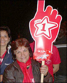 Supporter of Colorado Party in Paraguay 17 April