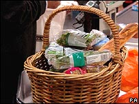 Basket of shopping