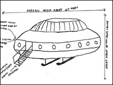 A sketch of a UFO [Pic: National Archives]