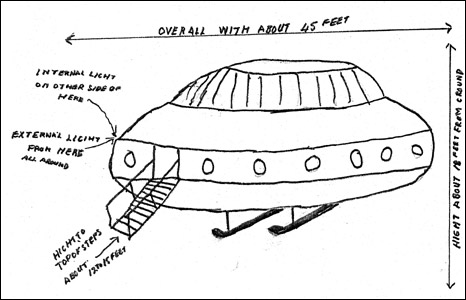 A sketch of a flying saucer [Pic: National Archives]