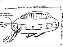 Рисунок неопознанного летающего объекта (PA/National Archives)