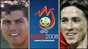 Cristiano Ronaldo and Fernando Torres