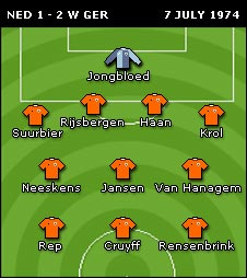 The Netherlands' line-up from the 1974 World Cup final