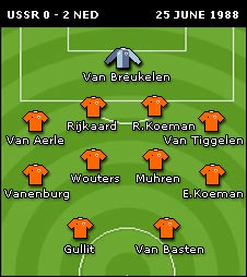 The Netherlands' line-up from the 1988 European Championship final