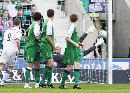 Motherwell open the scoring at Easter Road
