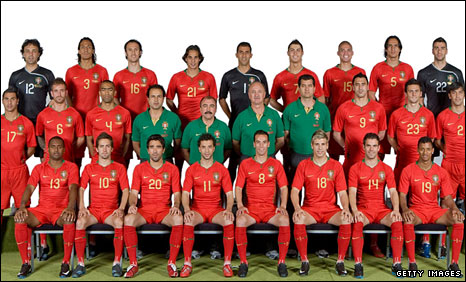 The Portugal squad