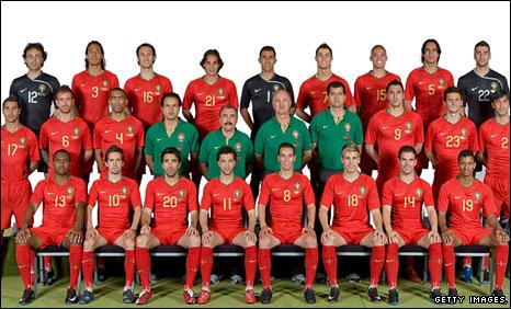 The Portugal squad