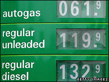 Petrol price sign