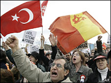 Turkish protests against AK party