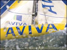 Aviva boat