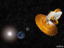 WMAP (Image: Nasa)