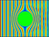 Simulación del manto de invisibilidad