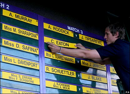 Wimbledon draw board
