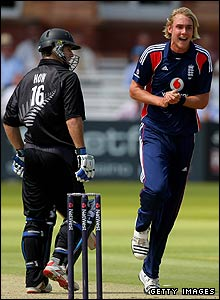 Jamie How and Stuart Broad
