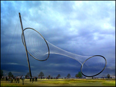 Temenos