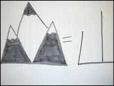 Sabrina, 12, illustrates the visual connection between a mountain and its Chinese symbol