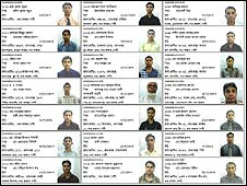 Voters' list photo in Bangladesh