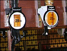 Pub measures