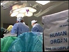 operation (generic)