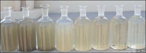 Samples of wastewater (Image: IWMI)