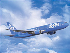 Zoom plane