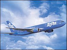 Zoom plane