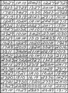 a multiplication chart