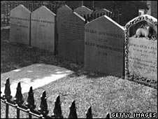 1900 photo of Grasmere Churchyard