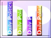 Daily Politics poll graphic