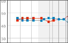 Poll tracker graphic