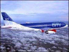 BMI plane