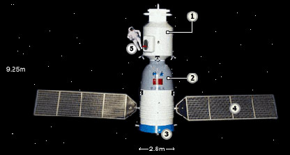 Nave Shenzhou VII