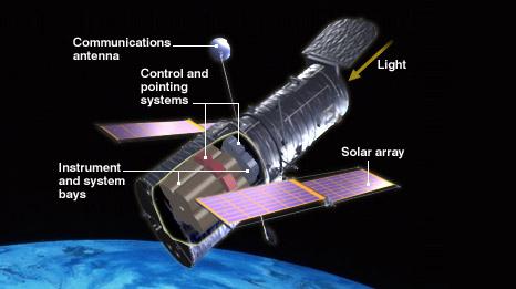 Hubble (BBC)