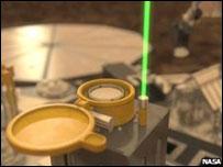 Instrumento de láser (NASA)