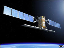 Sentinel-1 (Esa)