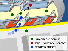 A guide to how police shot Jean Charles de Menezes