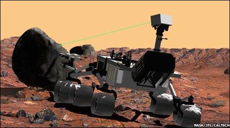 MSL (Nasa/JPL)