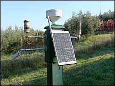 Mini-weather stations in Torgiano