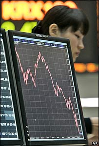 Pantalla en la bolsa de Seúl mostrando la caída de su principal índice